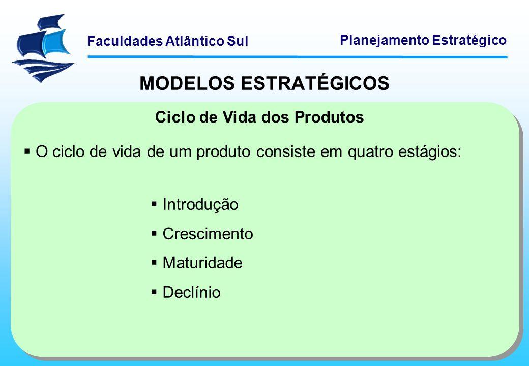 MODELOS ESTRATÉGICOS Ciclo de Vida dos Produtos