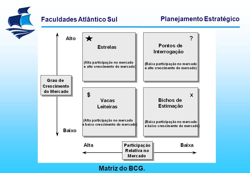 Matriz do BCG. Logística Empresarial