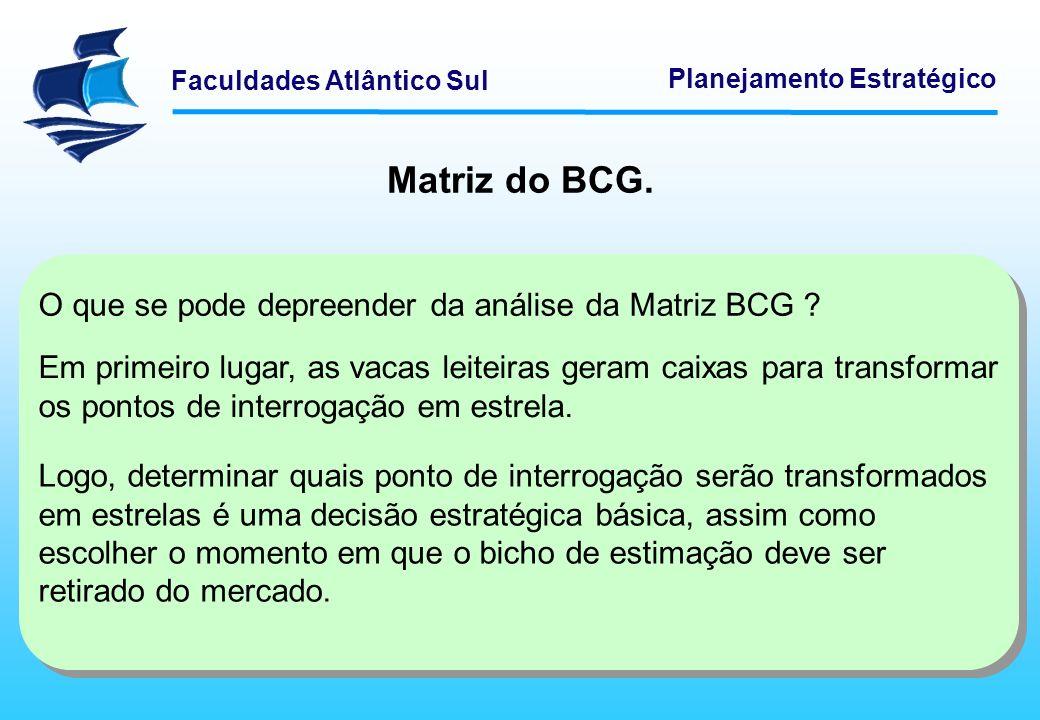 Matriz do BCG. O que se pode depreender da análise da Matriz BCG