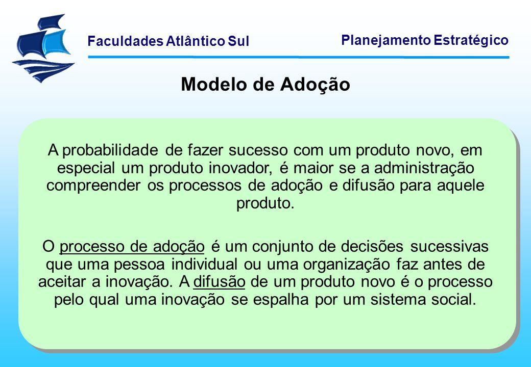 Modelo de Adoção