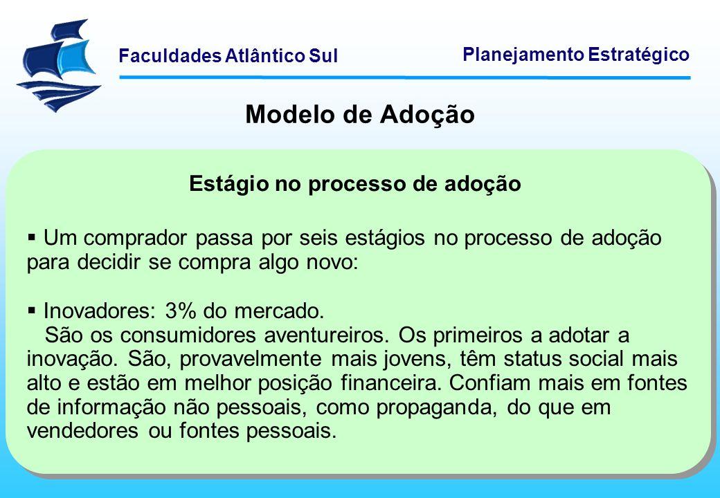 Modelo de Adoção Estágio no processo de adoção
