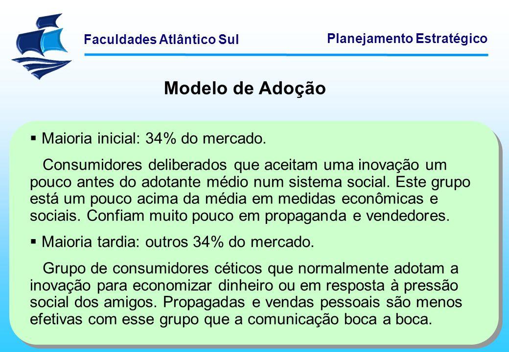 Modelo de Adoção Maioria inicial: 34% do mercado.