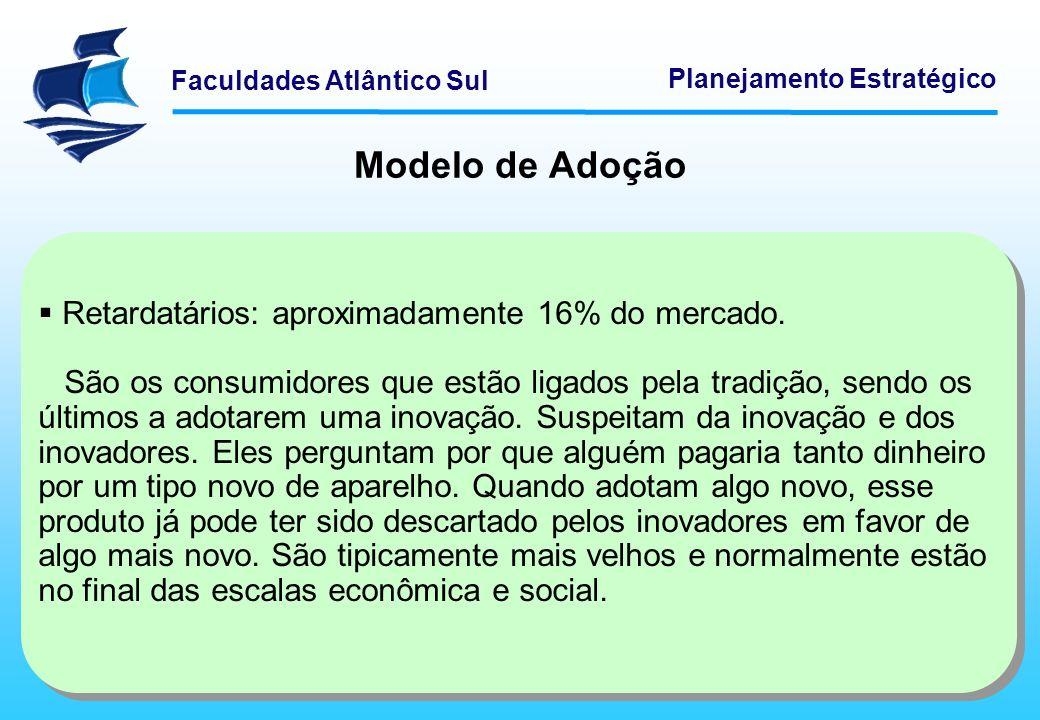 Modelo de Adoção Retardatários: aproximadamente 16% do mercado.