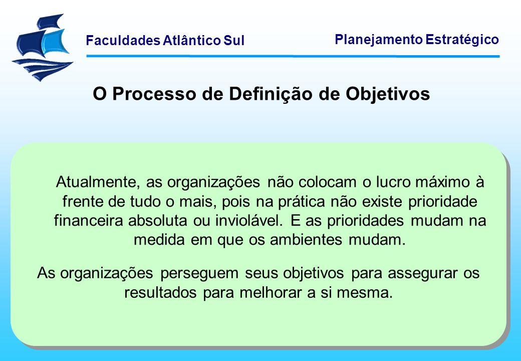 O Processo de Definição de Objetivos