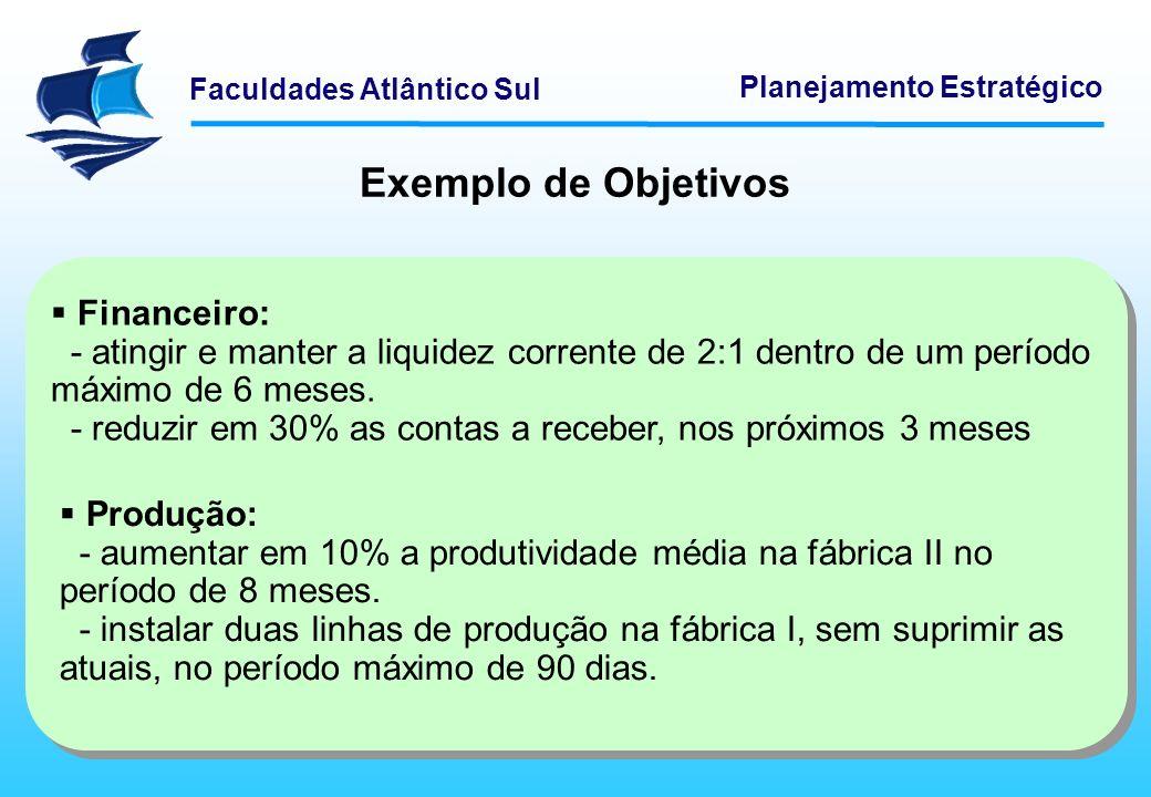 Exemplo de Objetivos Financeiro: