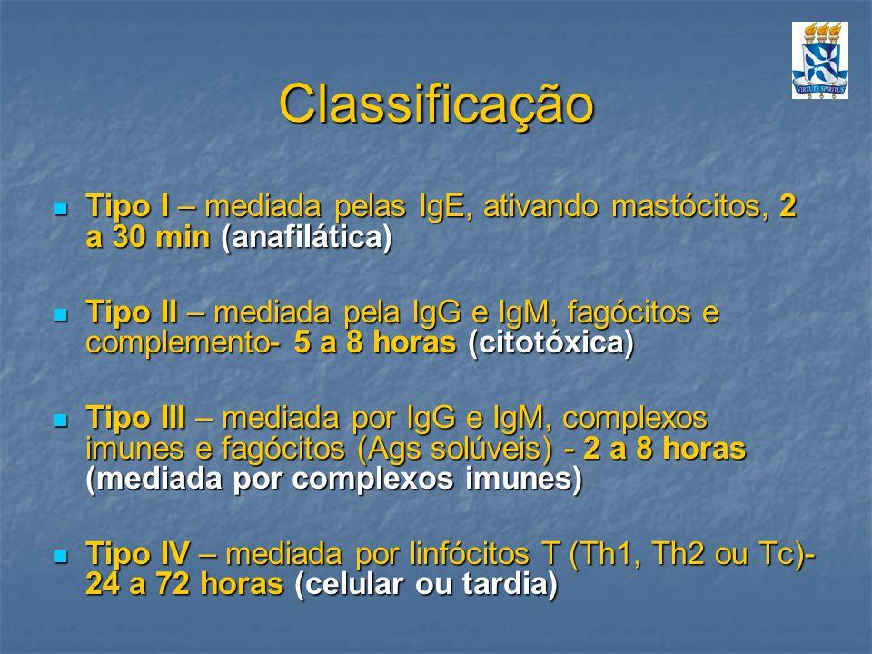 Classificação Tipo I – mediada pelas IgE, ativando mastócitos, 2 a 30 min (anafilática)