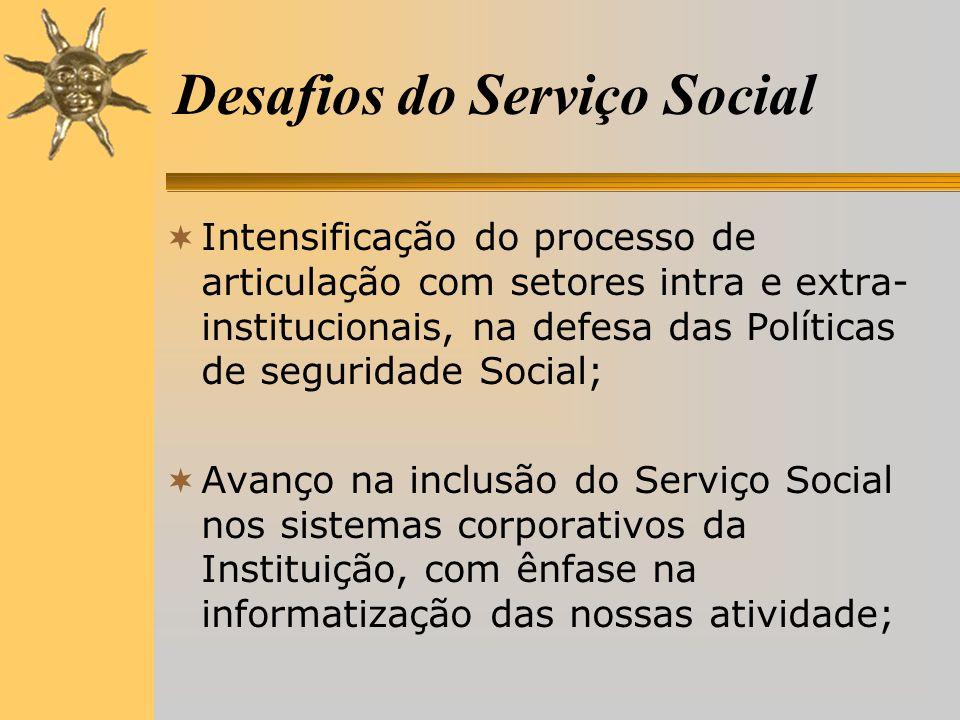 Desafios do Serviço Social