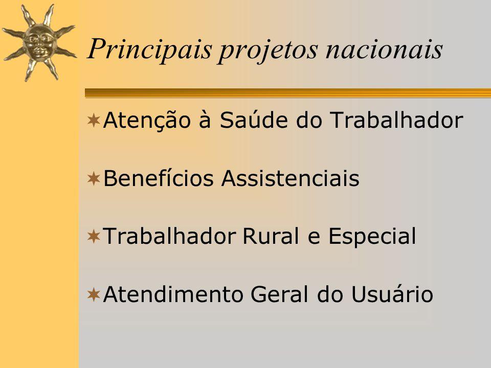 Principais projetos nacionais