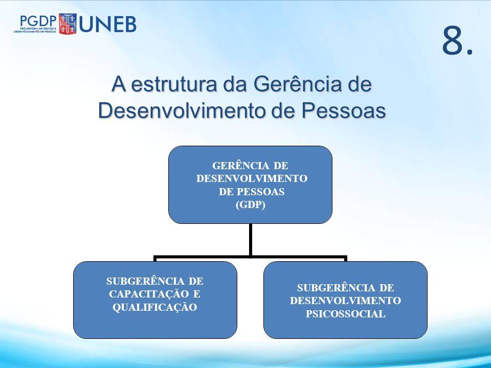 A estrutura da Gerência de Desenvolvimento de Pessoas