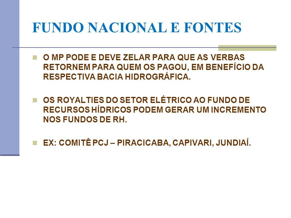 FUNDO NACIONAL E FONTES