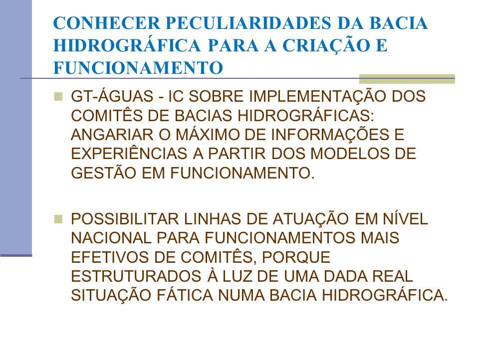 CONHECER PECULIARIDADES DA BACIA HIDROGRÁFICA PARA A CRIAÇÃO E FUNCIONAMENTO