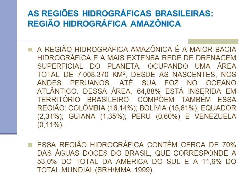 AS REGIÕES HIDROGRÁFICAS BRASILEIRAS: REGIÃO HIDROGRÁFICA AMAZÔNICA