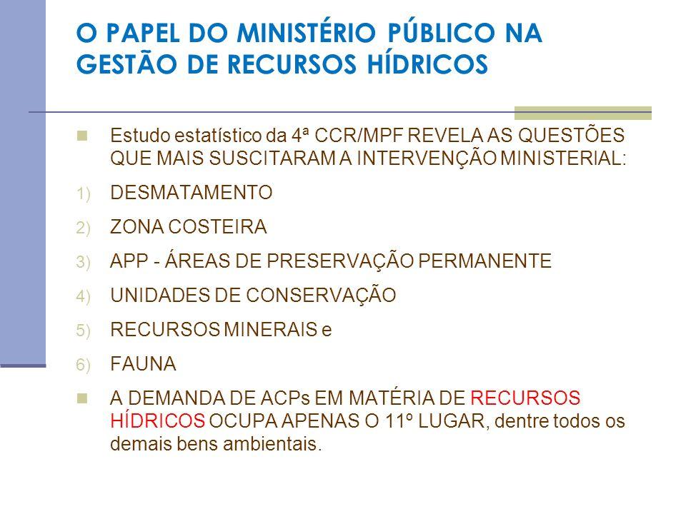 O PAPEL DO MINISTÉRIO PÚBLICO NA GESTÃO DE RECURSOS HÍDRICOS
