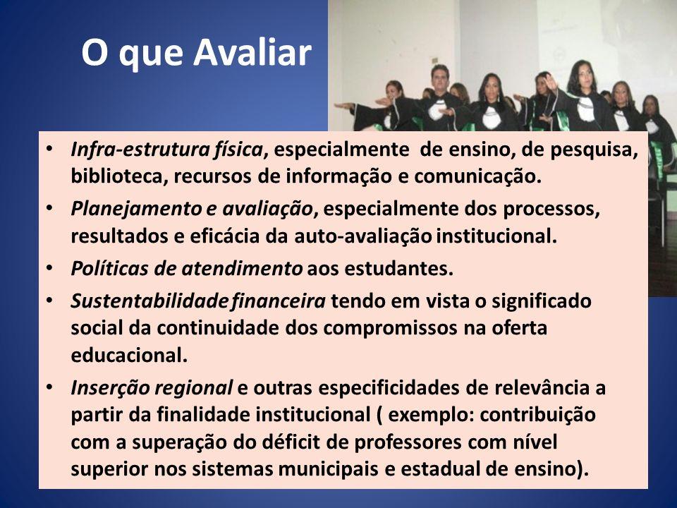 O que Avaliar Infra-estrutura física, especialmente de ensino, de pesquisa, biblioteca, recursos de informação e comunicação.