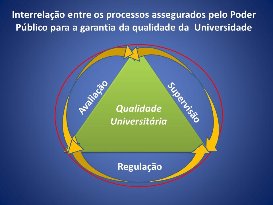 Qualidade Universitária