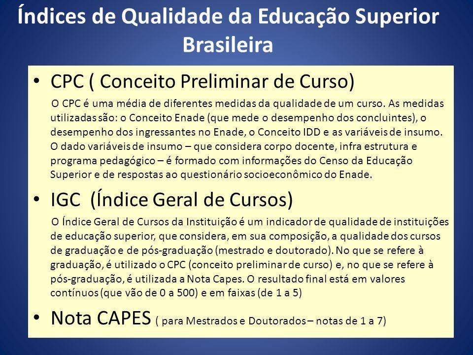 Índices de Qualidade da Educação Superior Brasileira