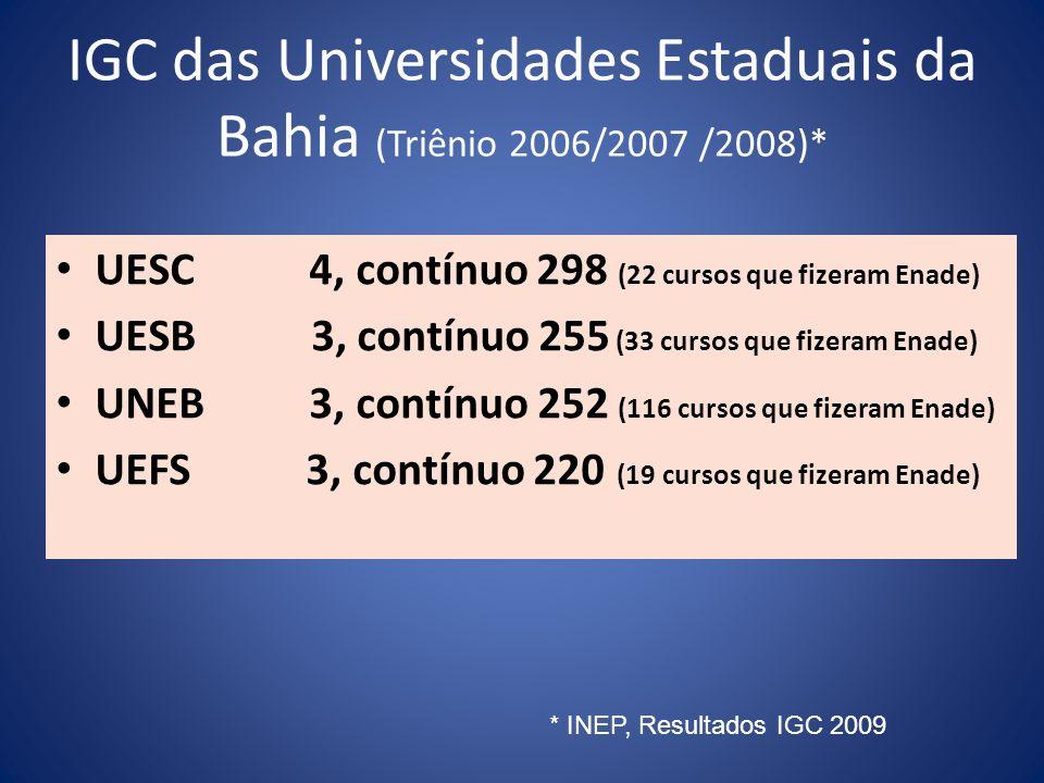 IGC das Universidades Estaduais da Bahia (Triênio 2006/2007 /2008)*