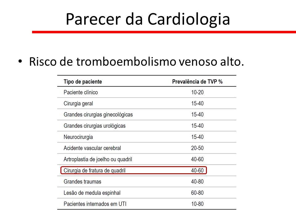 Parecer da Cardiologia