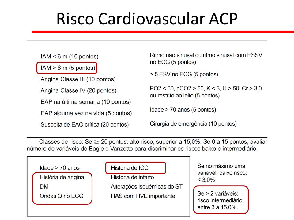 Risco Cardiovascular ACP