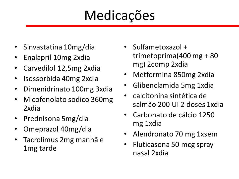 Medicações Sinvastatina 10mg/dia Enalapril 10mg 2xdia