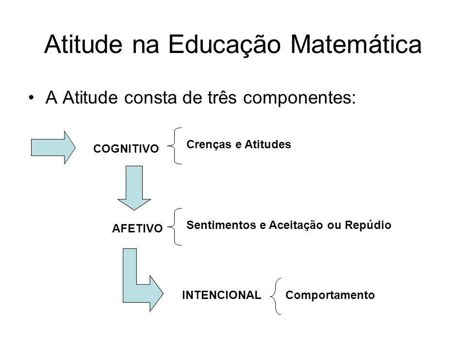 Atitude na Educação Matemática