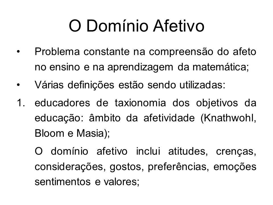 O Domínio Afetivo Problema constante na compreensão do afeto no ensino e na aprendizagem da matemática;