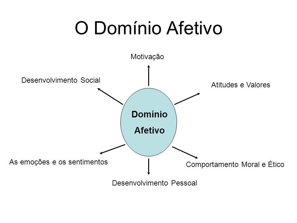 O Domínio Afetivo Domínio Afetivo Motivação Desenvolvimento Social