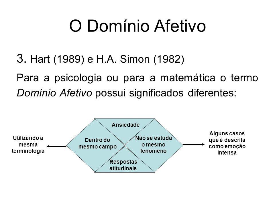 O Domínio Afetivo 3. Hart (1989) e H.A. Simon (1982)