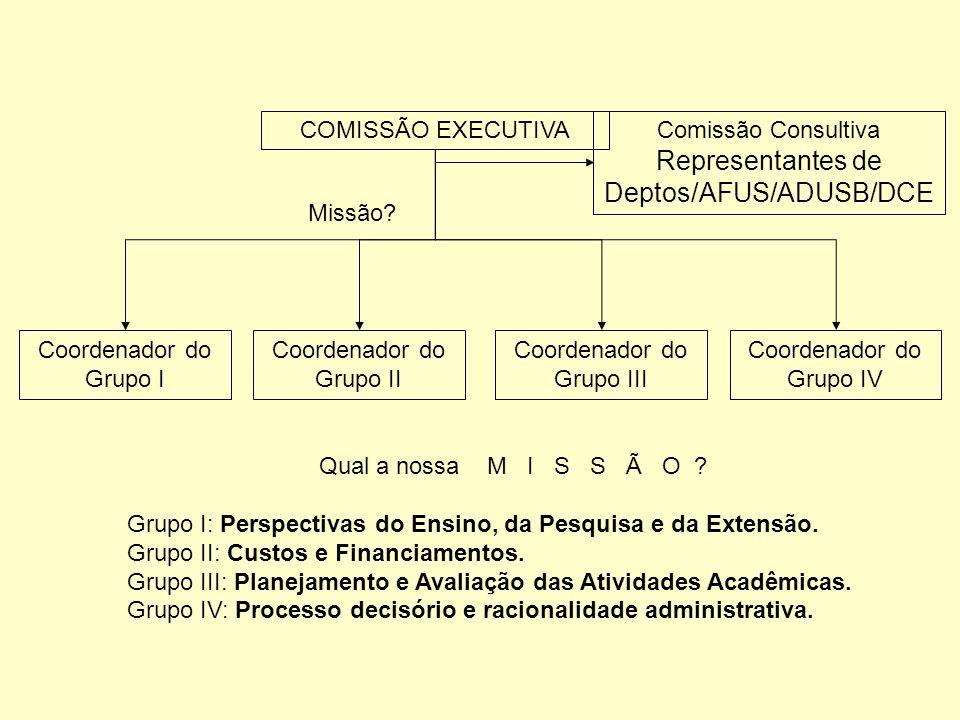 Comissão Consultiva Representantes de Deptos/AFUS/ADUSB/DCE