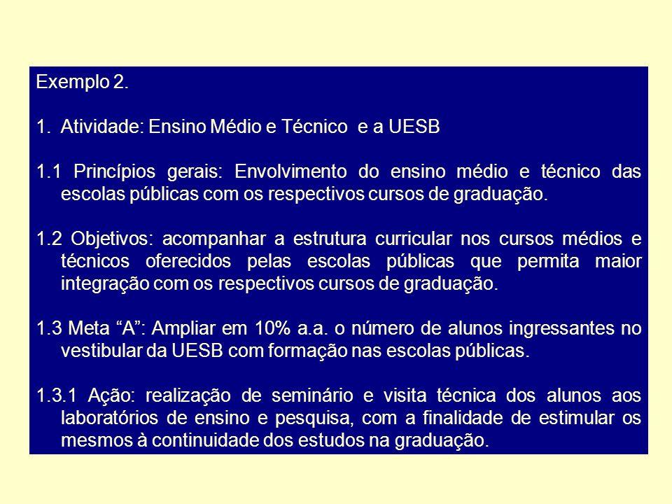 Exemplo 2. Atividade: Ensino Médio e Técnico e a UESB.