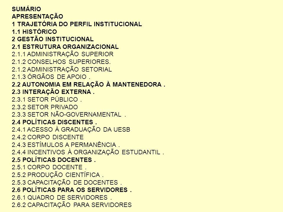 SUMÁRIO APRESENTAÇÃO. 1 TRAJETÓRIA DO PERFIL INSTITUCIONAL. 1.1 HISTÓRICO. 2 GESTÃO INSTITUCIONAL.