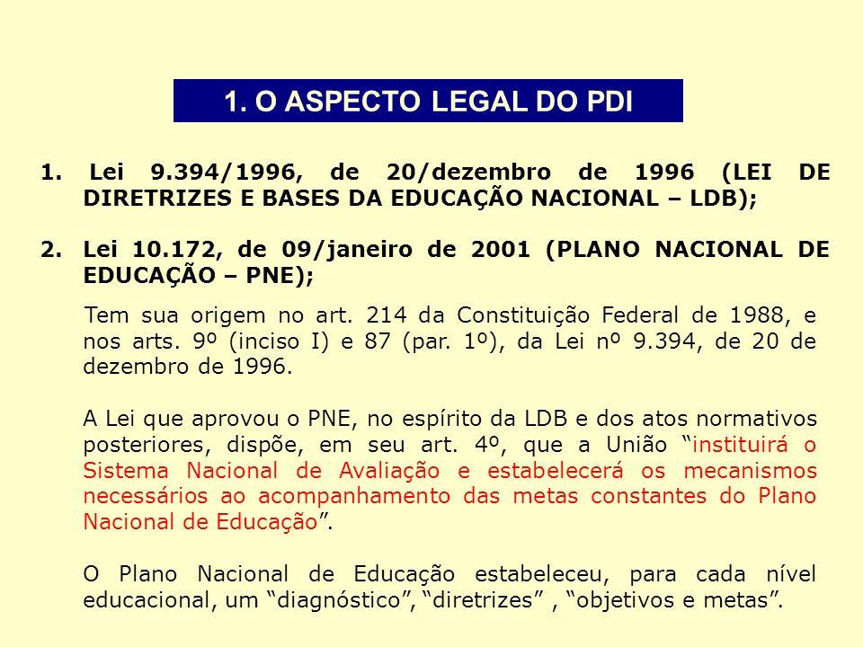 1. O ASPECTO LEGAL DO PDI 1. Lei 9.394/1996, de 20/dezembro de 1996 (LEI DE DIRETRIZES E BASES DA EDUCAÇÃO NACIONAL – LDB);