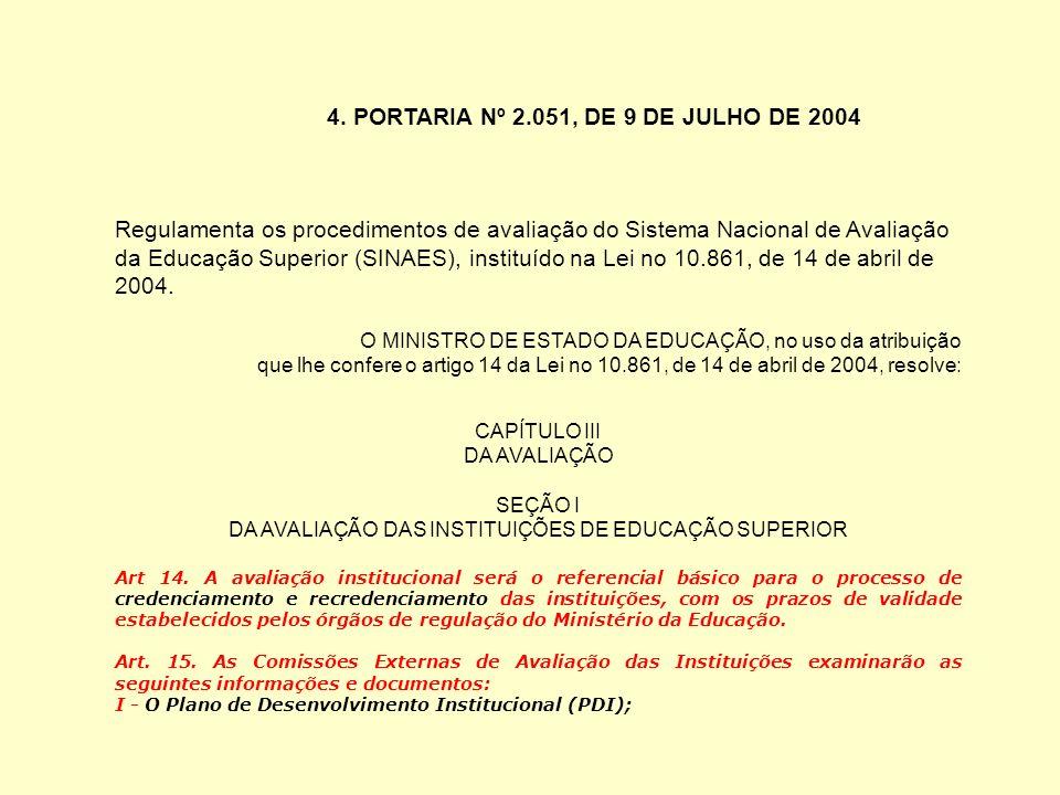 DA AVALIAÇÃO DAS INSTITUIÇÕES DE EDUCAÇÃO SUPERIOR