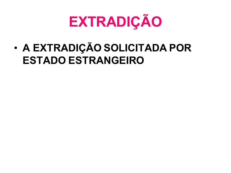 EXTRADIÇÃO A EXTRADIÇÃO SOLICITADA POR ESTADO ESTRANGEIRO