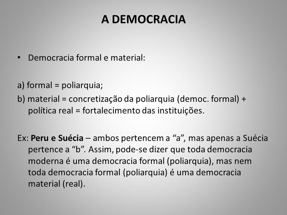A DEMOCRACIA Democracia formal e material: a) formal = poliarquia;