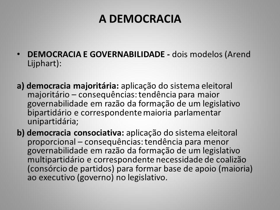 A DEMOCRACIADEMOCRACIA E GOVERNABILIDADE - dois modelos (Arend Lijphart):