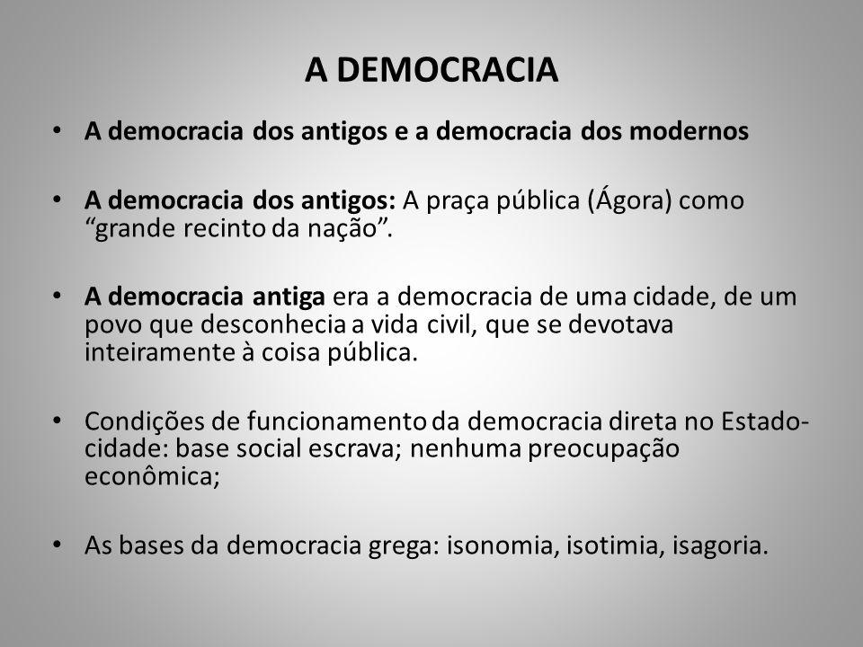 A DEMOCRACIA A democracia dos antigos e a democracia dos modernos