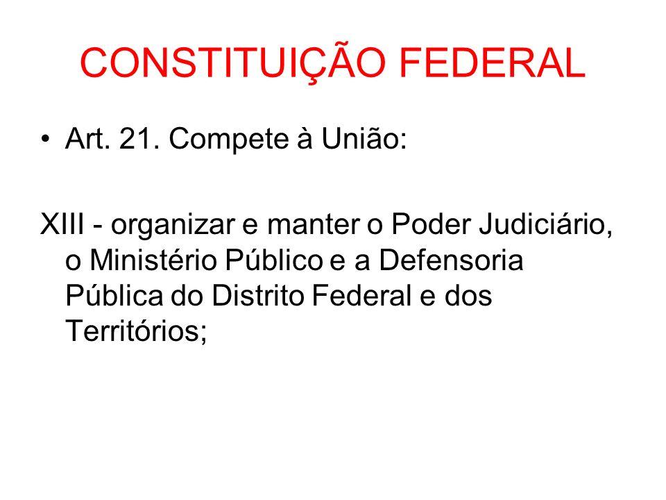 CONSTITUIÇÃO FEDERAL Art. 21. Compete à União: