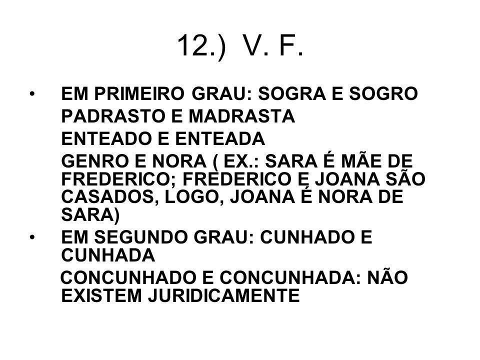 12.) V. F. EM PRIMEIRO GRAU: SOGRA E SOGRO PADRASTO E MADRASTA