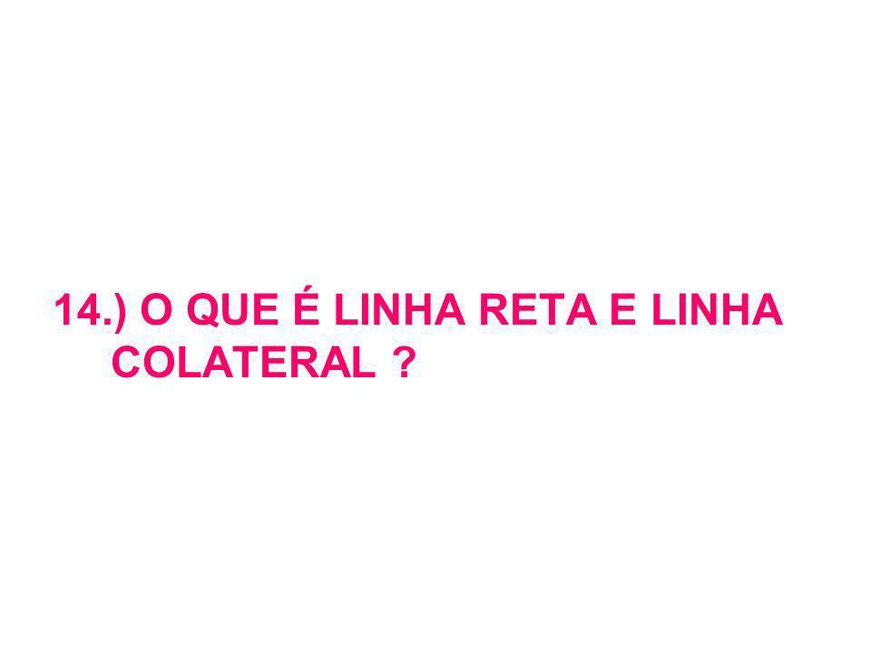 14.) O QUE É LINHA RETA E LINHA COLATERAL