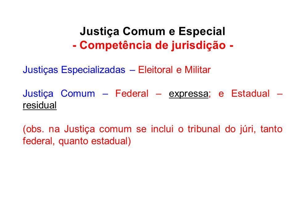 Justiça Comum e Especial - Competência de jurisdição -