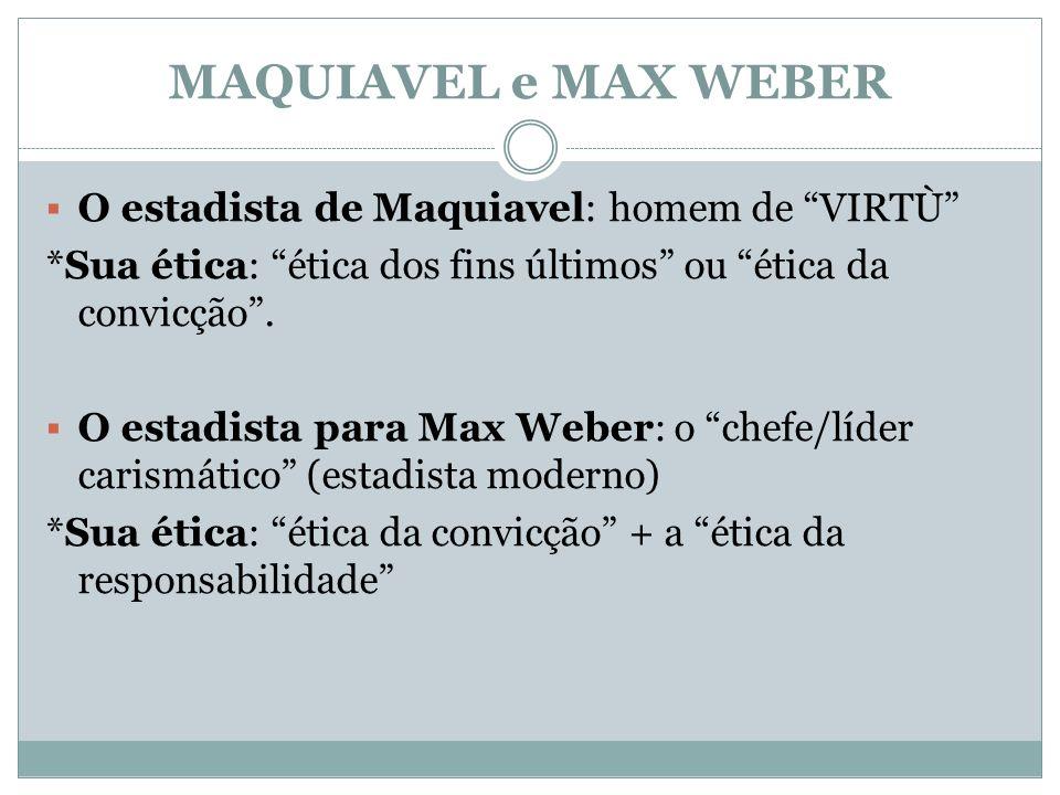 MAQUIAVEL e MAX WEBER O estadista de Maquiavel: homem de VIRTÙ