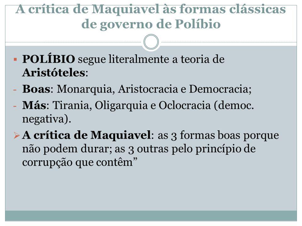 A crítica de Maquiavel às formas clássicas de governo de Políbio