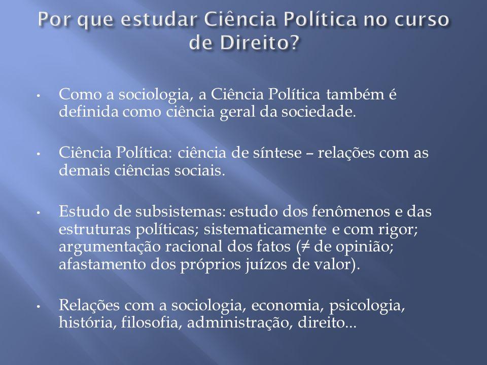 Por que estudar Ciência Política no curso de Direito