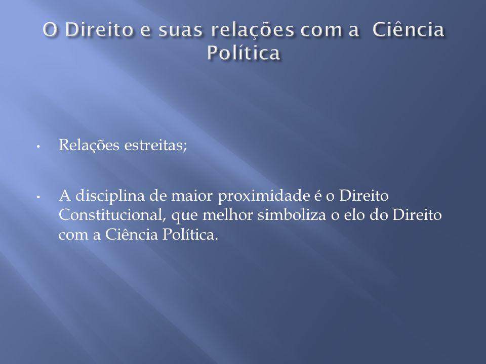 O Direito e suas relações com a Ciência Política