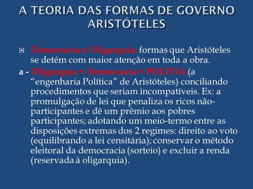 A TEORIA DAS FORMAS DE GOVERNO ARISTÓTELES