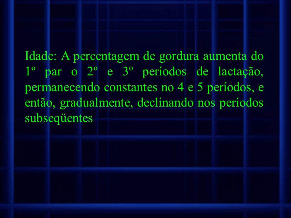 Idade: A percentagem de gordura aumenta do 1º par o 2º e 3º períodos de lactação, permanecendo constantes no 4 e 5 períodos, e então, gradualmente, declinando nos períodos subseqüentes