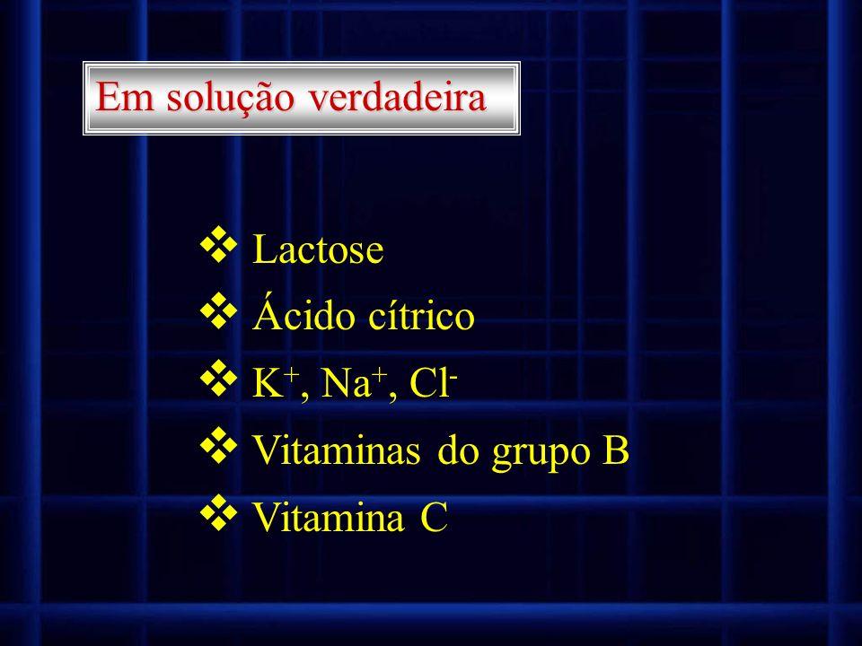 Em solução verdadeira Lactose Ácido cítrico K+, Na+, Cl- Vitaminas do grupo B Vitamina C