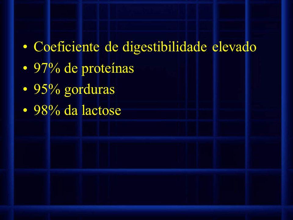 Coeficiente de digestibilidade elevado