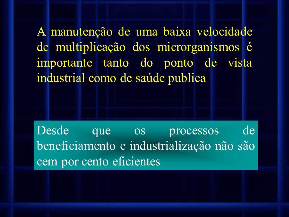 A manutenção de uma baixa velocidade de multiplicação dos microrganismos é importante tanto do ponto de vista industrial como de saúde publica